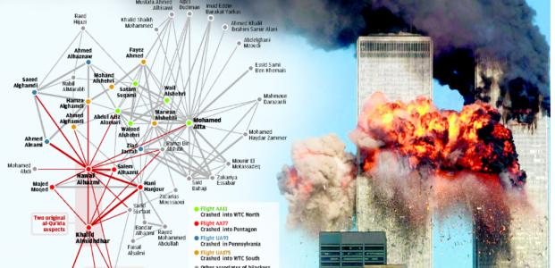 Terror's Network Has Been Spreading