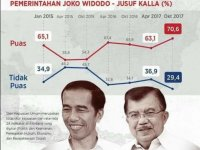 Premium Rice Import Has Proven That The Failure Of Jokowi's Administration To Protect Farmers