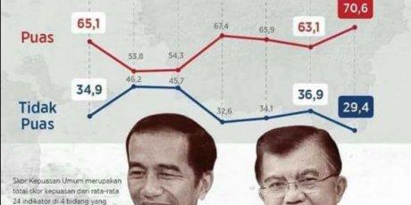 Impor Beras Bukti Kegagalan Rezim Jokowi-Jusuf Kalla