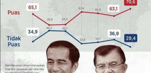 Refleksi 2017: Kualitas Indonesia Membaik
